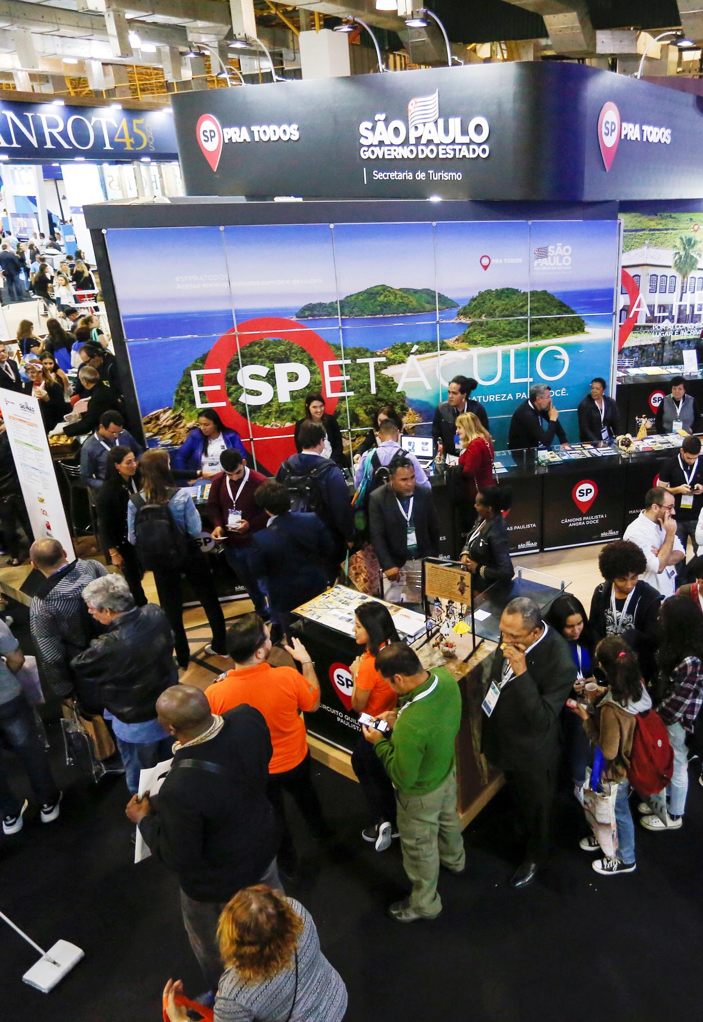 Relatório da pesquisa de perfil de público na Abav Expo 2019