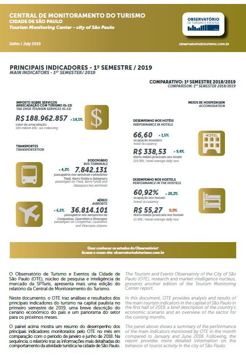 Relatório da Central de Monitoramento do Turismo na Cidade de São Paulo 2019