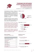 Relatório da pesquisa Turismo de Estudos na Cidade de São Paulo