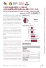 Relatório da pesquisa de perfil de público na 106ª Convenção do Rotary - 2015