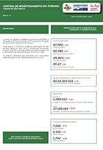 Relatório da Central de Monitoramento do Turismo na Cidade de São Paulo - 1º Semestre/2016