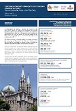 Relatório da Central de Monitoramento do Turismo na Cidade de São Paulo - outubro/2015