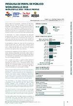 Relatório da pesquisa de perfil de público na WorldSkills São Paulo 2015