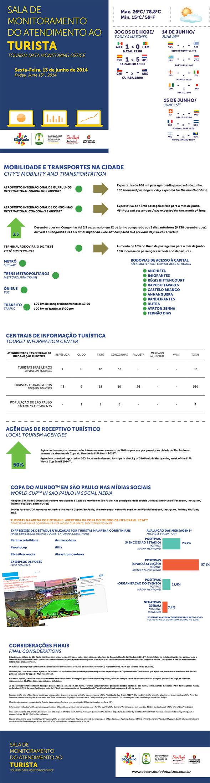 RELATORIO_SALA_MONITORAMENTO_13_06-1